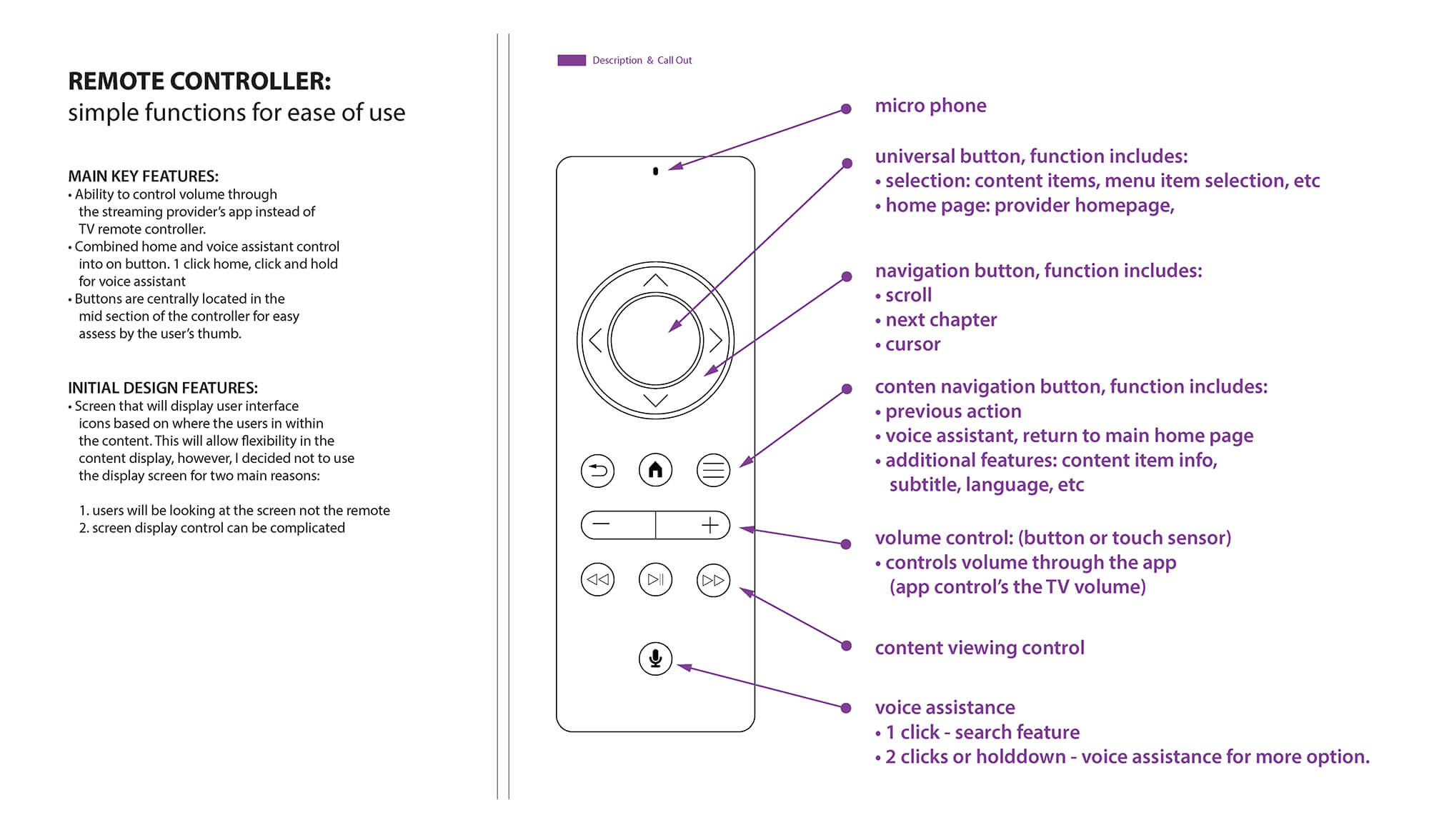 Interface-Controller_Page_5